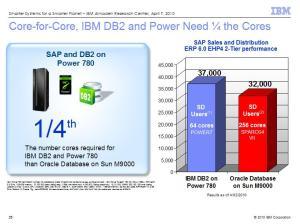 IBM DB2 on Power 780 versus Oracle Database on Sun M9000