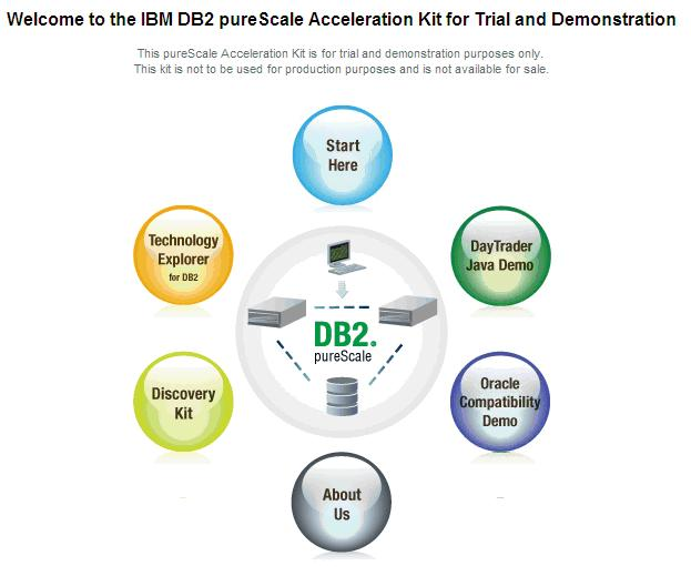 DB2 pureScale Trial and Demo Kit
